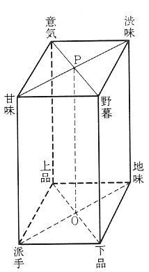 ikinokouzou01.jpg