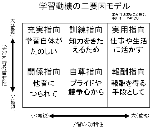 learn_2_model.jpg