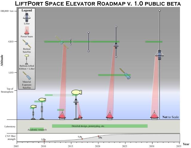 liftportmap02.jpg