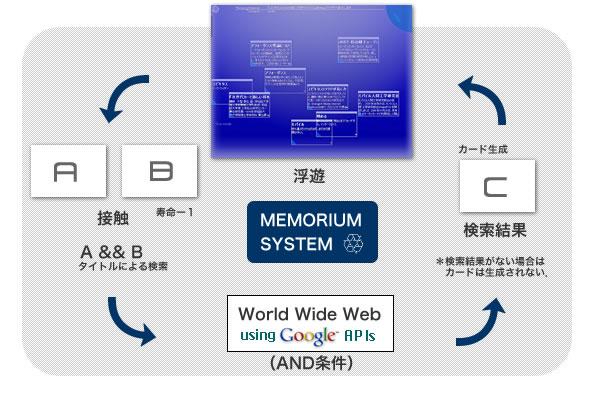memorium01.jpg