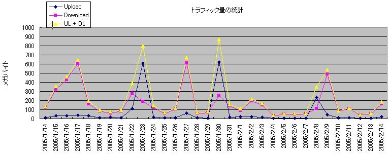 netmeterstat01.jpg