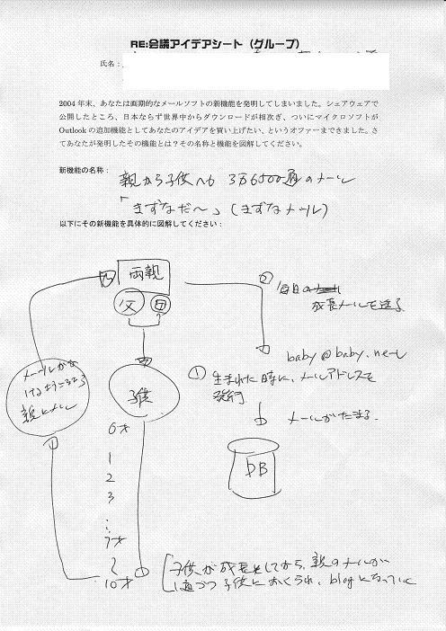rekaigiSave0011.JPG